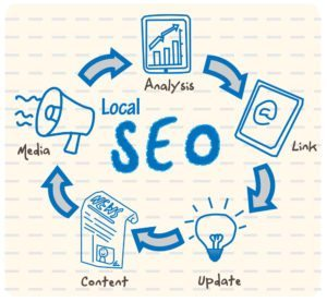 Search Engine Optimization Services Peachtree Corners Georgia